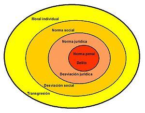 leyes de sociedades de convivencia: