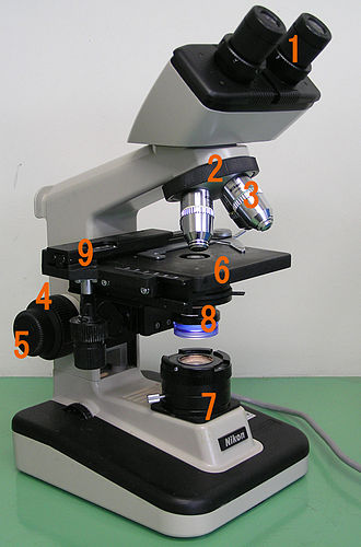 Optical microscope - Basic optical transmission microscope elements (1990s)