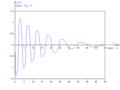 Oscillateur non linéaire amorti anharmonique - diagramme de vitesse.png