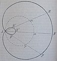 Ottův slovník naučný - obrázek č. 3062.JPG