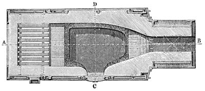 PSM V38 D346 Plan of a modern puddling furnace.jpg