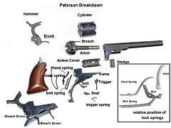 exploded diagram of the paterson colt revolver showing internal mechanisms  with cylinder reversed