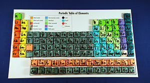 Periodic Table Elements Cupcakes FF2009 10 02 crop.JPG