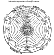 Early printed rendition of a geocentric cosmological model