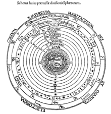A series of concentric circles surround a fanciful representation of the Earth at center. Latin words and astrological symbols lie around the perimeter.