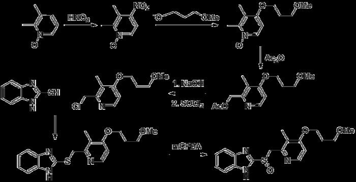 nakuur nolvadex hoeveel mg