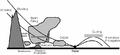 Radar-artefacts.PNG