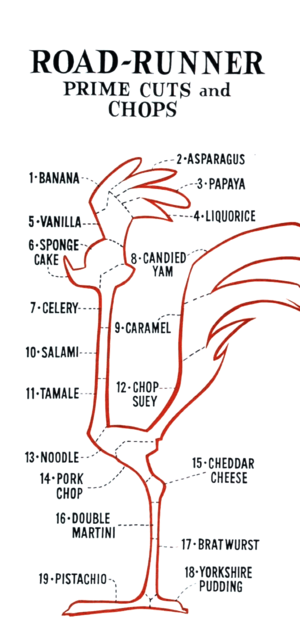 Adventures of the Road Runner - Infograph loosely inspired by the Adventures of the Road Runner