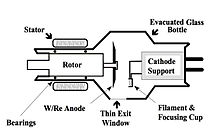 Daniel 0809 also Re Design For  mon Anode Instead Of  mon Cathode likewise 60 likewise Electrochemistry together with Explaining 7 Segment Display And 74hc595 Shift Register. on anode cathode diagram