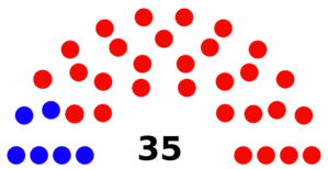 South Dakota Senate - Image: SD Senate Diagram after 2016