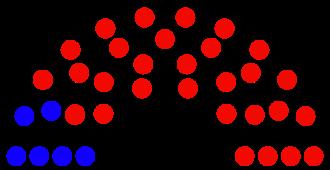 South Dakota Senate - Image: SD Senate Diagram after 2016