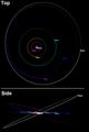 Salacia orbit 2018.png