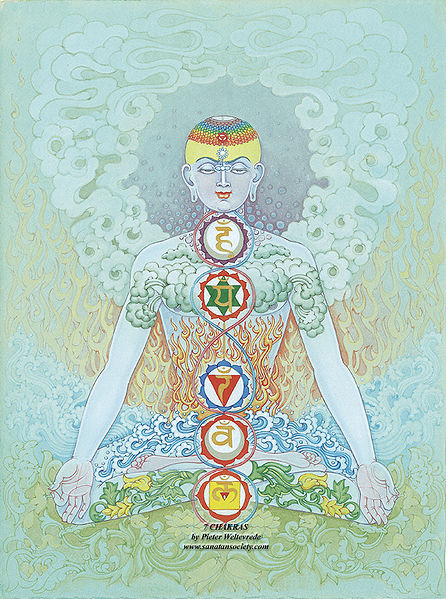 the7chakras