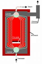 Boiler (power generation) - Wikipedia