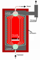 Steam Boiler 3 english.png