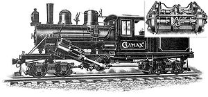 Climax Locomotive Works - A manufacturer's drawing of a Climax locomotive built by Climax Locomotive Works.  The inset shows a detail of the central drive shaft.