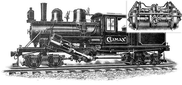 Lima Locomotive Works Drawings a Manufacturer's Drawing of a