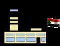 Sudan Airport Stub.png