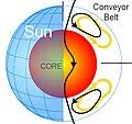 Sun-Conveyorbelt.jpg