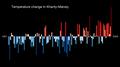 Temperature Bar Chart Asia-Russia-Khanty Mansiy-1901-2020--2021-07-13.png