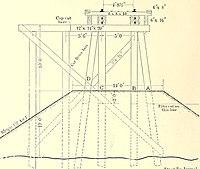 The Street railway journal (1904) (14738906046).jpg