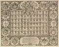 The coats of arms of sixty-eight kingdoms, cities and towns around the world by William Rogers 1603.jpg
