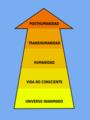 Transhumanismo.png