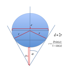 Tree volume measurement - Wikipedia