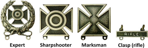 United States Army Marksmanship Qualification Badges