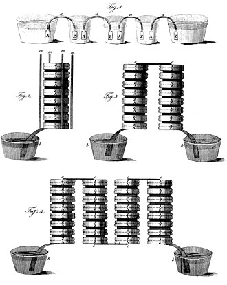 Voltaic pile - Drawing of the voltaic pile in different configurations, from the letter sent from Alessandro Volta to sir Joseph Banks.