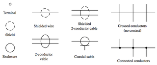 Electrical wiring electrical installation of cabling and associated devices such a switches