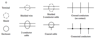Electrical wiring - Electrical symbols for wiring
