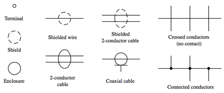 Electrical wiring wikiwand electrical symbols for wiring keyboard keysfo Image collections