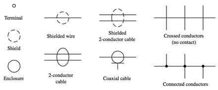 wiring diagram splice symbol wiring wiring diagrams online showing post media for splice symbol symbolsnet com