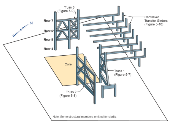 Transfer trusses used on the 5-7th floors to redistribute load to the foundation Wtc7 transfer trusses.png