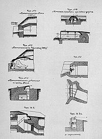 Рисунок к статье «Бронеказемат». ВЭС (СПб, 1911-1915).jpg