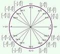 الدائرة المثلثية.jpg