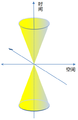 二维空间轴光锥.PNG