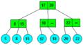 2-3 strom - odebrani prvku5.png
