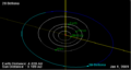 28 Bellona orbit on 01 Jan 2009.png