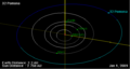 32 Pomona orbit on 01 Jan 2009.png
