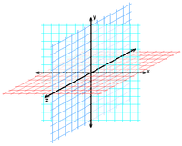 Fig. 6 - A rendition of the octants in the three-dimensional coordinate system