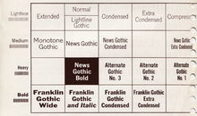 News Gothic - Wikipedia