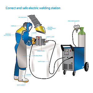 Arc welding station.jpg