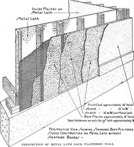 Diagram showing the use of wire mesh as a substrate for an exterior application of Portland cement. Architect and engineer (1922) (14594575098).jpg