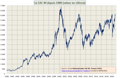invertir con bitcoins y ganar cfd dow jones industrial average 30 índice da bolsa
