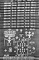 COLLECTIE TROPENMUSEUM Ikat weefsel volgens oude techniek maar met moderne motieven (voetbalveld met spelers) Tanimbar-eilanden Zuid Molukken TMnr 10014470.jpg