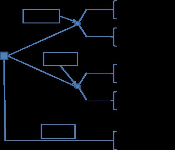 filedecision treepng wikimedia commons