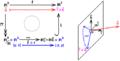 Descomposición de aplicación lineal ej 2.png