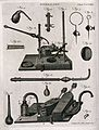 Diagrams illustrating mining implements. Etching by A. Bell. Wellcome V0023520.jpg